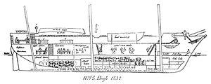 HMS Beagle - Longitudinal section of HMS Beagle as of 1832