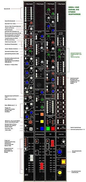 Harrison Audio Consoles - Harrison MR-3 input layout