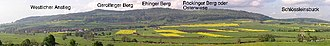 Hesselberg - Panorama of Hesselberg viewed from the South