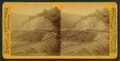 Horse Shoe Curve, by Purviance, W. T. (William T.) 11.png