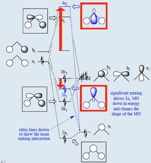 Chemical bonding of H2O - Wikipedia on