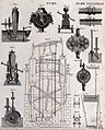 Hydraulics; various pumps, and a steam-engine. Engraving by Wellcome V0024471ER.jpg