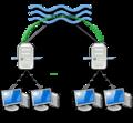 IPSec-voorbeeld.png