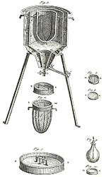 The world's first ice-calorimeter, used in the winter of 1782-83, by Antoine Lavoisier and Pierre-Simon Laplace, to determine the heat evolved in various chemical changes; calculations which were based on Joseph Black's prior discovery of latent heat