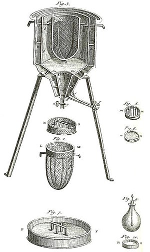 Calorimeter - The world's first ice-calorimeter, used in the winter of 1782-83, by Antoine Lavoisier and Pierre-Simon Laplace, to determine the heat evolved in various chemical changes; calculations which were based on Joseph Black's prior discovery of latent heat.  These experiments mark the foundation of thermochemistry.