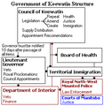 Keewatingovernment.PNG