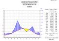 Klimadiagramm-metrisch-deutsch-Abilene(Texas)-USA.png