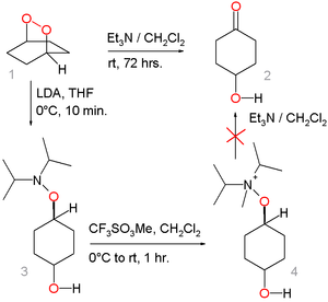 Kornblum-DeLaMare rearrangement alternative mechanism