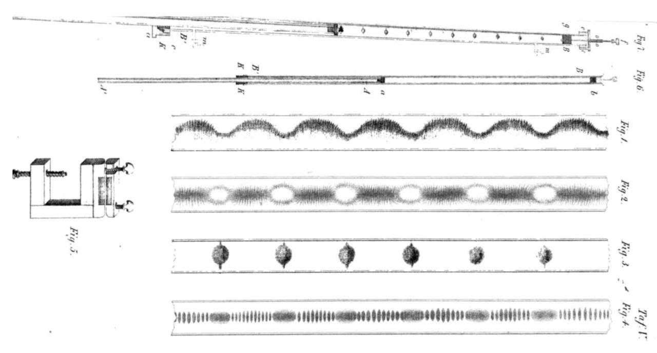Esquemas de tubo de Kundt de 1866 del artículo original