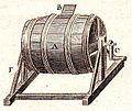 Läutertonne, Handwerkszeug des Kürschners (Diderot 1762-1777).jpg