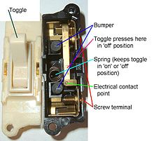 Mercury Light Switch: Internal components of a toggle switch,Lighting