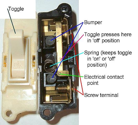 File Light Switch Inside Explained Jpg Wikimedia Commons