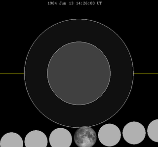 Lunar eclipse chart close-1984Jun13.png