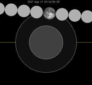 August 2027 lunar eclipse - Image: Lunar eclipse chart close 2027Aug 17