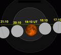 Lunar eclipse chart close-2051Oct19.png