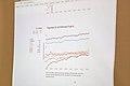 Monthly Metrics Meeting Wikimedia Foundation November 1, 2012 -9946.jpg