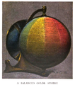Munsell color sphere.png
