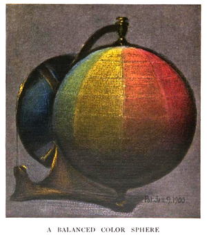 Munsell color system - Munsell's color sphere, 1900. Later, Munsell discovered that if hue, value, and chroma were to be kept perceptually uniform, achievable surface colors could not be forced into a regular shape.