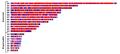 Mycosphaerella graminicola chromosomes.png