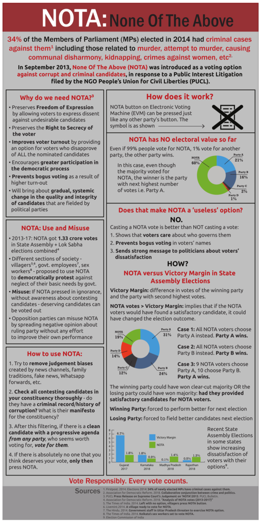 File:NOTA Infographic png - Wikimedia Commons