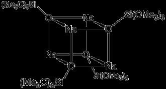 Sodium silox - Image: Na Silox 2