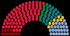 Norwegian parliamentary election, 1945 - Image: Norway 1945
