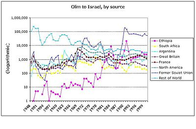 Olim by source.JPG