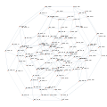 Omnitruncated 5Cell as Permutohedron.svg
