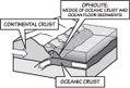 Ophiolite Formation.pdf