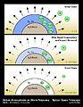 PIA19345-HeliumAtmosphereFormation-20150611.jpg