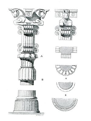 Column - Plan, front view and side view of a typical Persepolis column, of Persia (Iran)