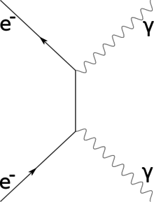 Electron scattering - Wikipedia