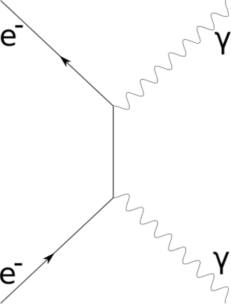 Electron scattering - Compton Scattering Feynman Diagram
