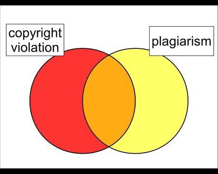 File:Plagiarism tutorial.ogv