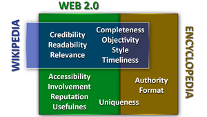 Quality dimensions of traditional encyclopedias, web 2.0 and Wikipedia