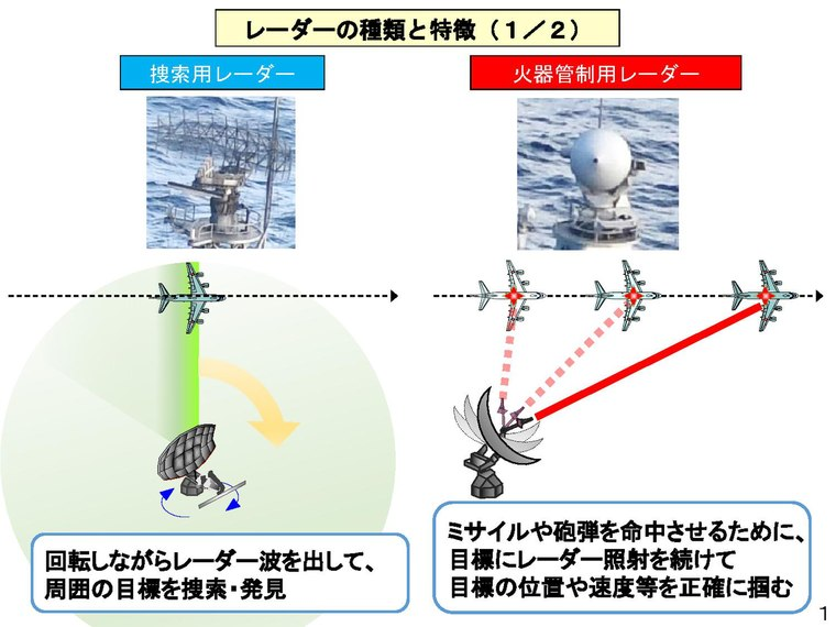 Regarding the incident of an ROK naval vessel directing its FC radar at an MSDF patrol aircraft 20190121 reference material ja.pdf