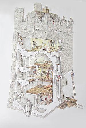 Ross Castle - Illustration of Ross Castle inner structure