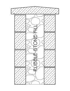 Rubble masonry