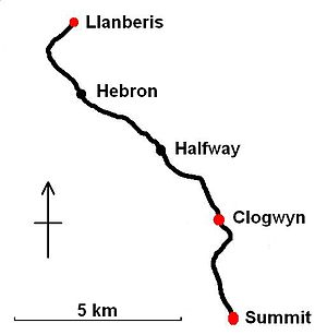 Snowdon Mountain Railway - Scale map of the route