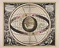 Scenographia compagis mundanae Brahea - CBT 5869647.jpg