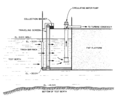 Schematic water intake system for floating nuclear plant.png