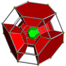 Schlegel half-solid omnitruncated 5-cell.png