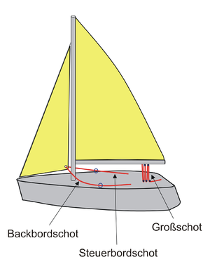 Sheet (sailing) - mainsheet (near boom) and jib sheets