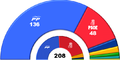 Senate composition (2011).png