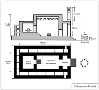 Solomon's Temple - Plan of Solomon's Temple with measurements