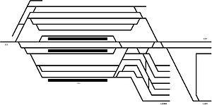 Hualien Station - Hualien Station track layout