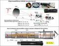Terresztikus adapter csillagászati távcsövekhez.png