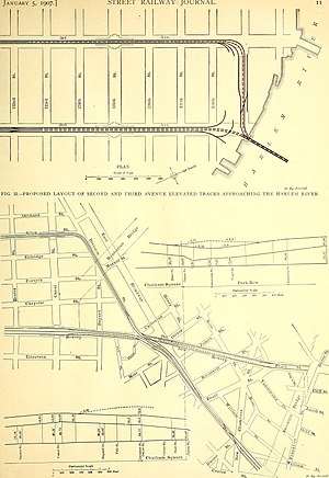 129th Street (IRT Third Avenue Line) - A diagram of the 129th Street station (top right) and the approaches to the Harlem River bridge, with the flyover express tracks shown in dotted lines.