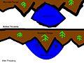 Thrusting Mountain Range alters alluvial fan.jpg