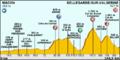 Tour de France 2012 - Etappe 10.png